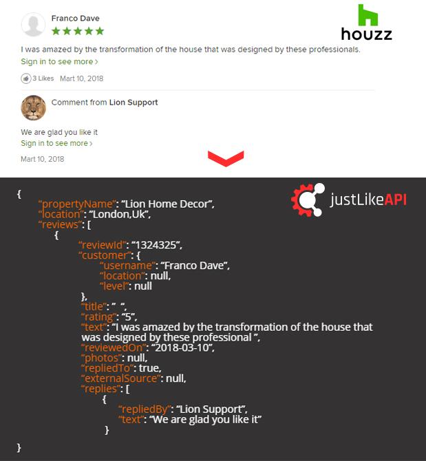 Houzz Justlikeapi Online Review Aggregator Reviews Ratings Api